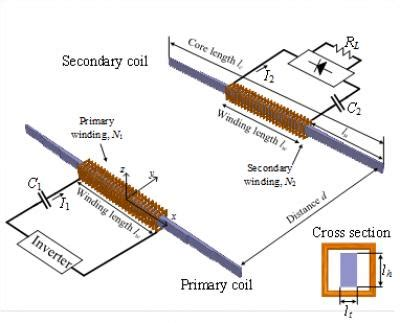 Wireless power transfer literature review