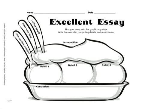 Persuasive Essay Multiple Choice Quiz